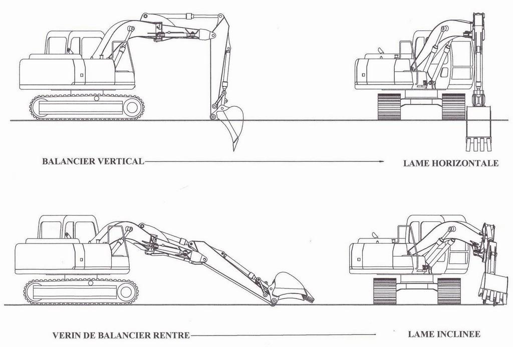 Déports hydrauliques sur pelle